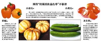 农业部公布中国转基因作物名单 已商业化种植棉花和番木瓜
